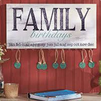 Wooden Family Birthday Plaque