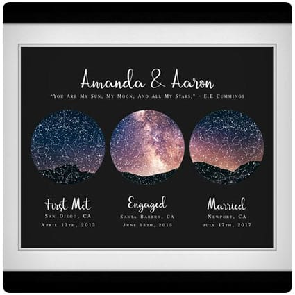 Personalized Unique Real Star Map Illustration