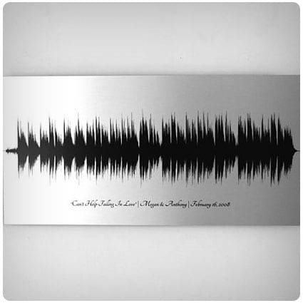 Voice Art Song Sound Wave Art