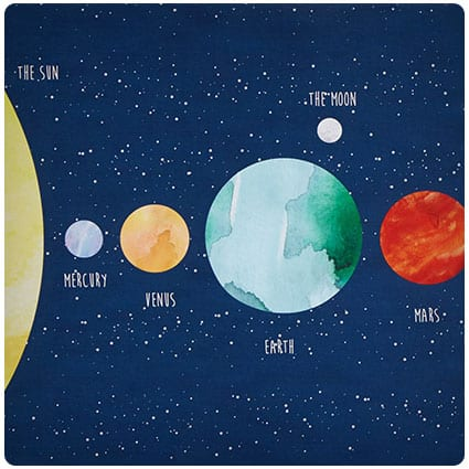 Personalized Solar System Wall Art