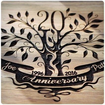 35 Legendary 20th Anniversary Gift Ideas For Him And Her Dodo Burd,Coffee Espresso Machine Manual