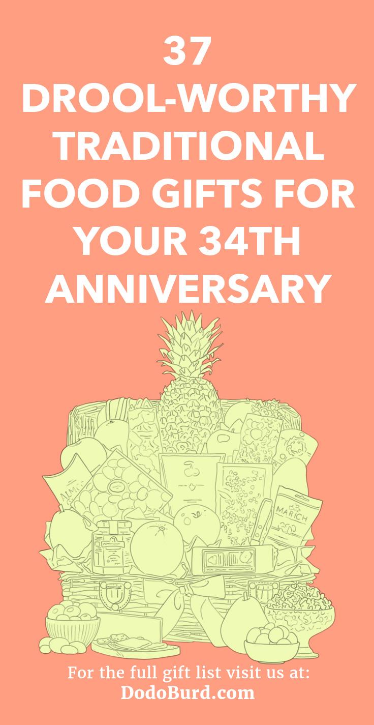34th Anniversary Gif Ideas