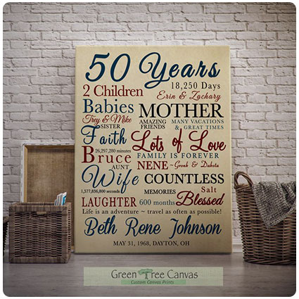 Personalized 50th Birthday Decoration